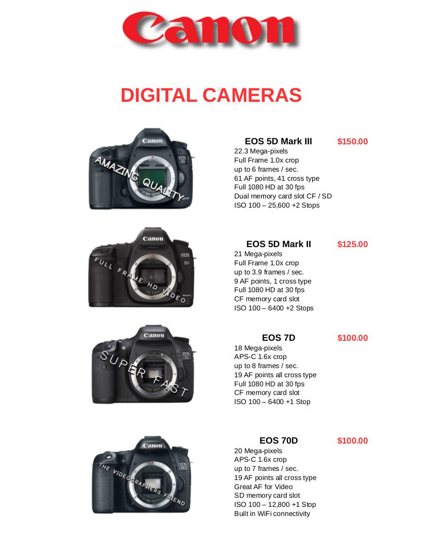 Rental Catalog — PROtog Rentals