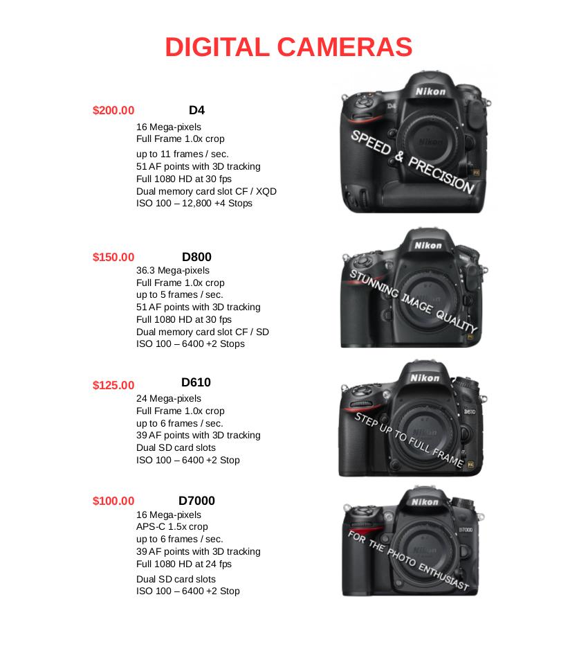 Nikon — PROtog Rentals