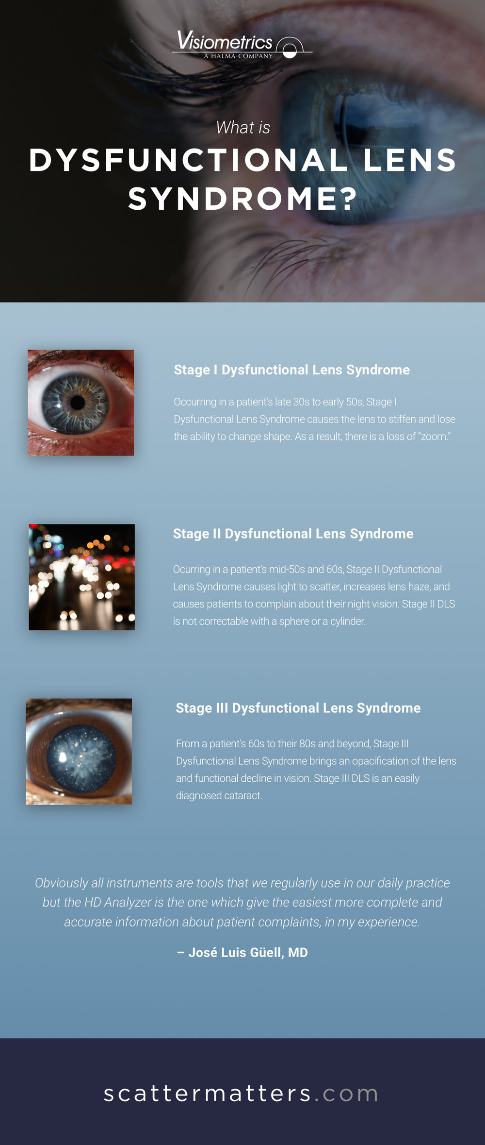 Banner educating patients and physicians about Dysfunctional Lens Syndrome (DLS)