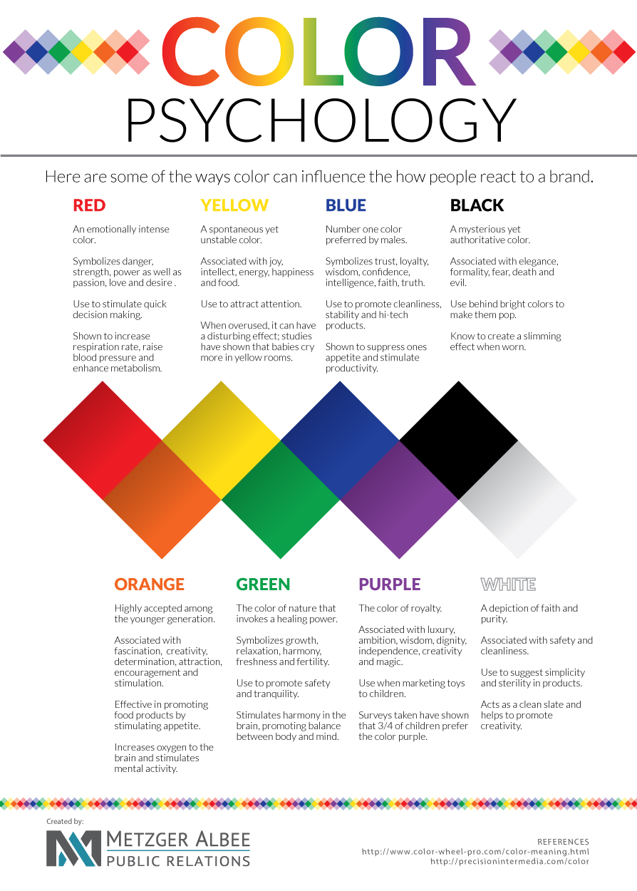The Psychology of Color (click to enlarge)