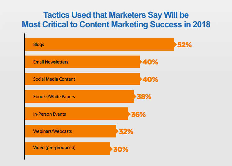 content-marketing-tactics.png