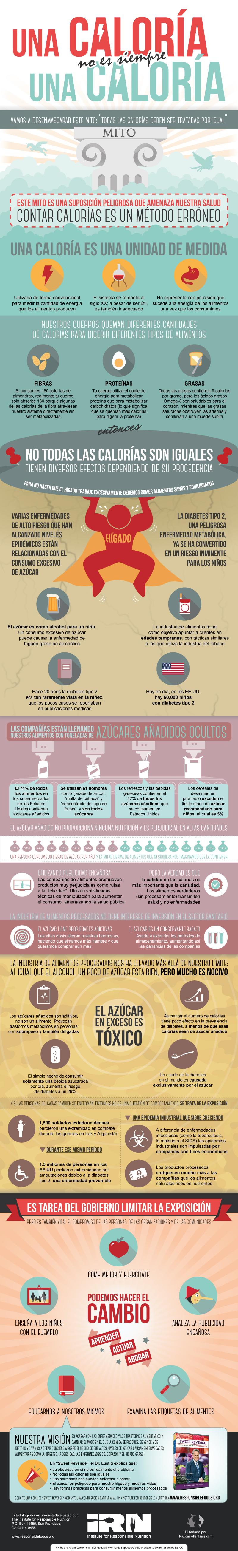 Infographic_IRN_Spanish.jpg