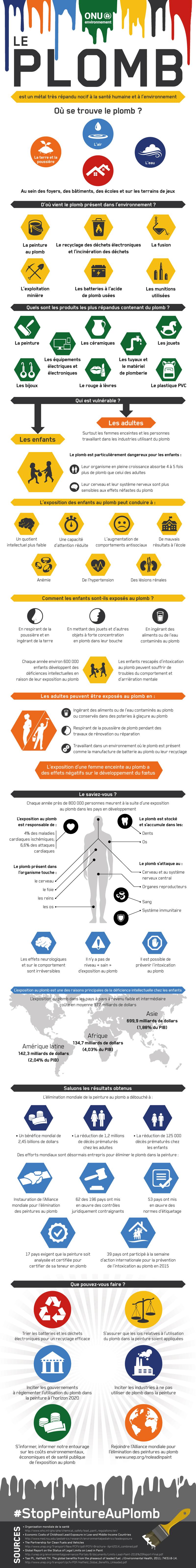 FINAL_Lead_infog_fr.jpg