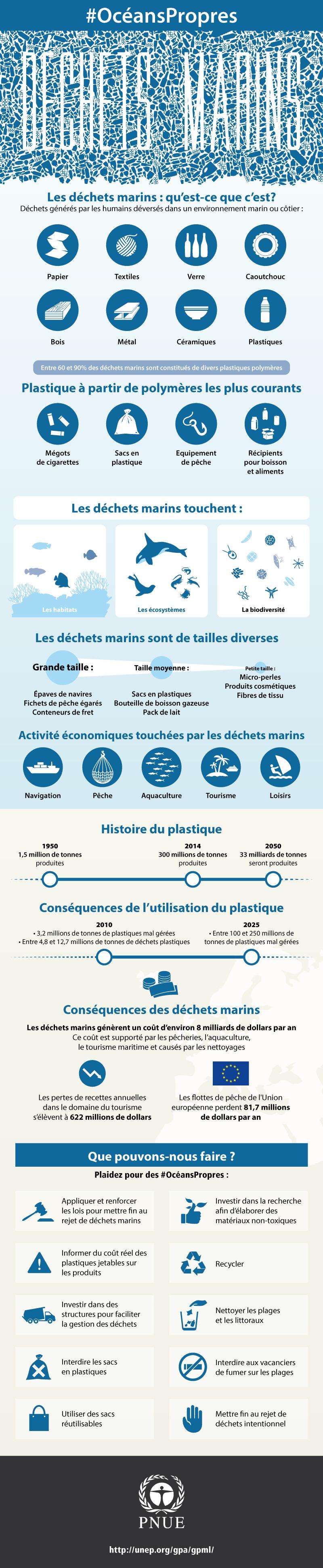 Infographic_MarineLitter_fr.jpg