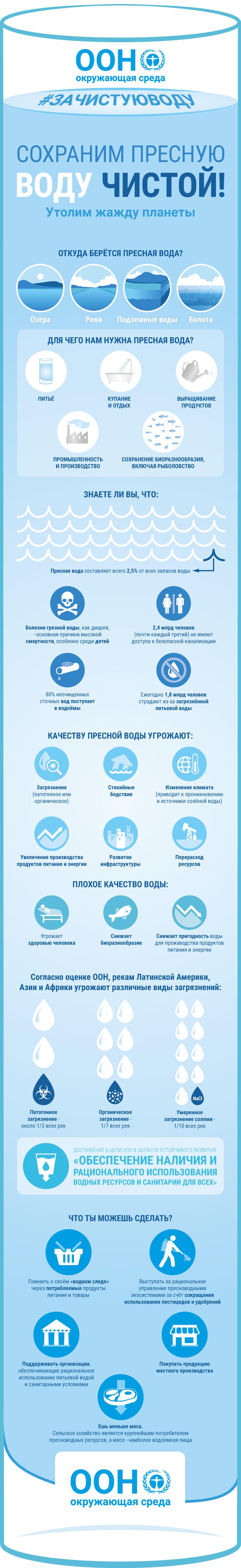 FreshWater_ru.jpg