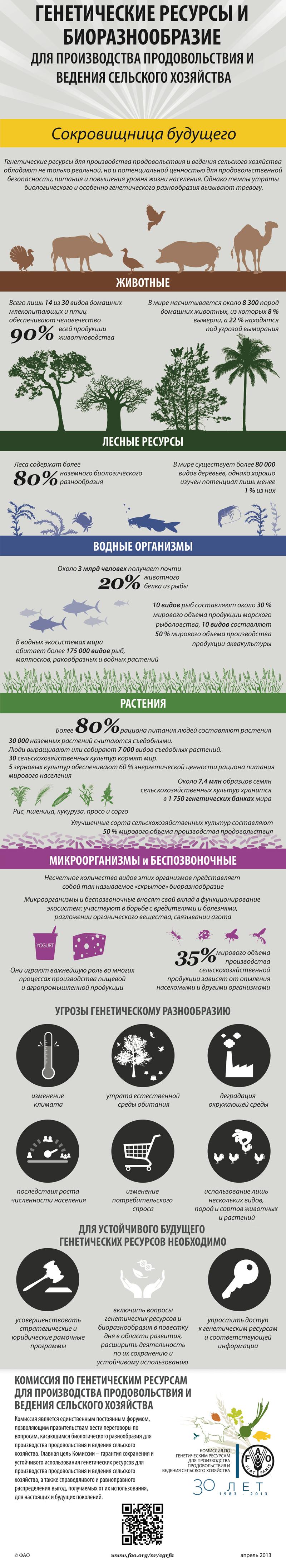 Genetic_ru.jpg