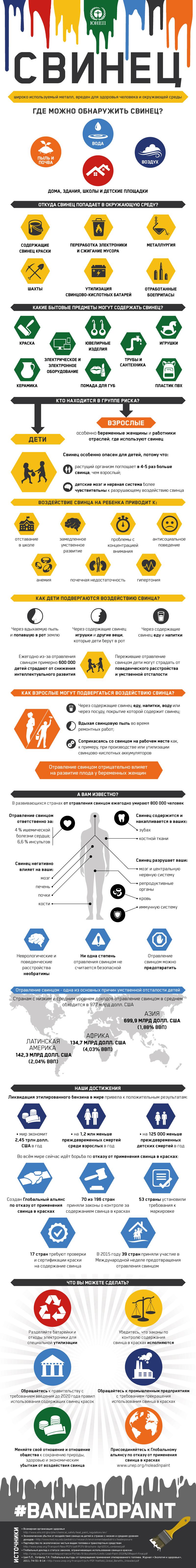 FINAL_Lead_infog_ru.jpg
