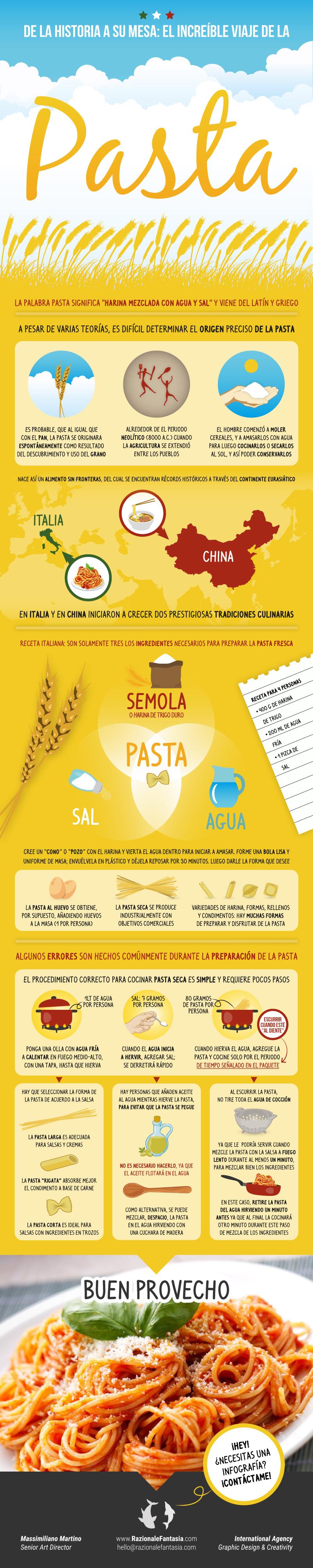 PASTA_infographic_es.jpg