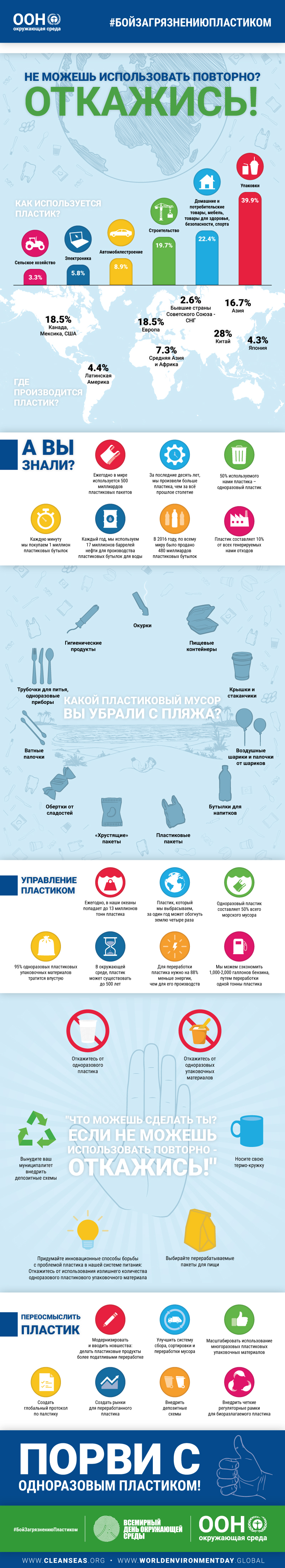 RU_PLASTIC_infographic.jpg