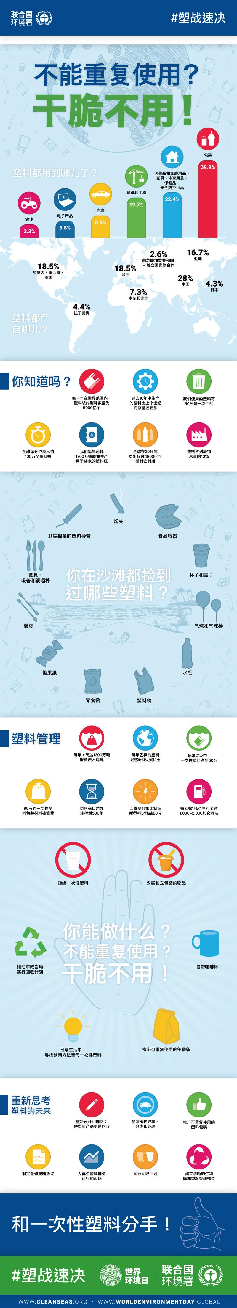ZH_PLASTIC_infographic.jpg