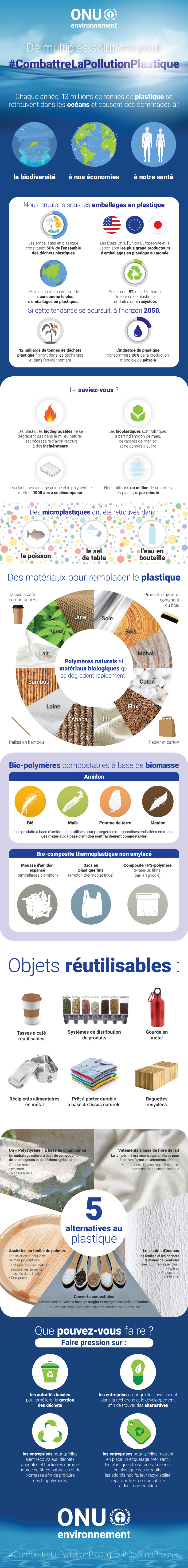 FR_PlasticeAlternatives_Infographic.jpg
