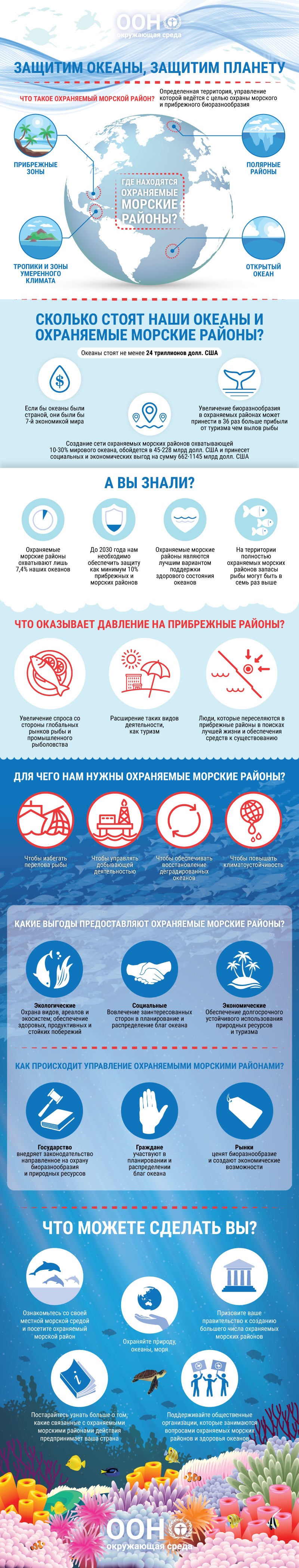RU_MPAs_infographic.jpg