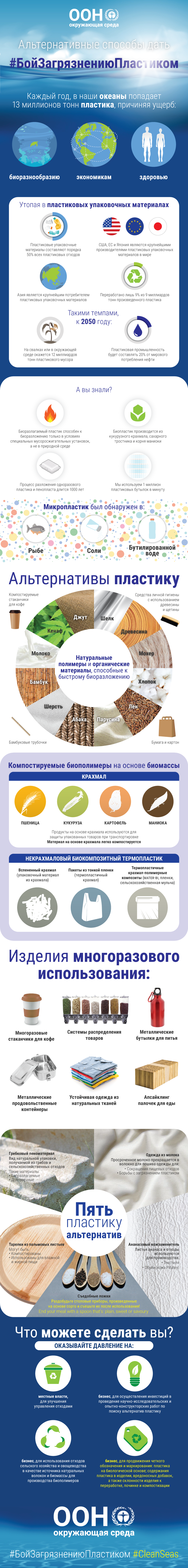 RU_PlasticeAlternatives_Infographic.png