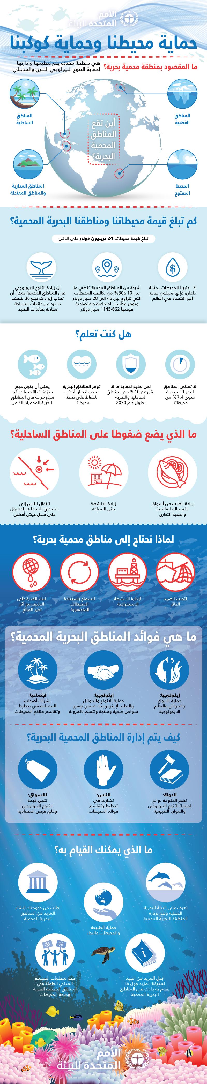 AR_MPAs_infographic.jpg
