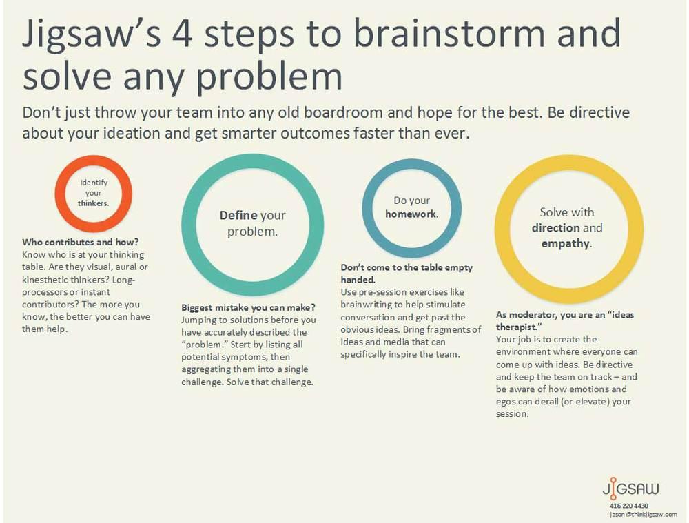 hr problem solving case studies