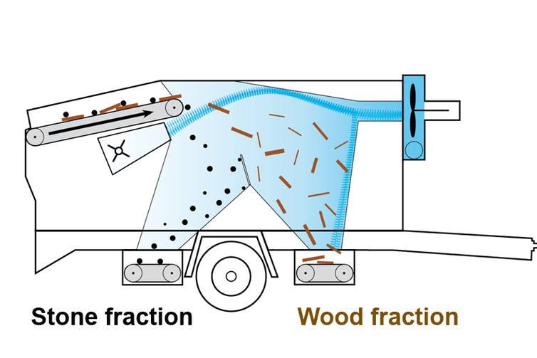 stonefex diagram.jpg