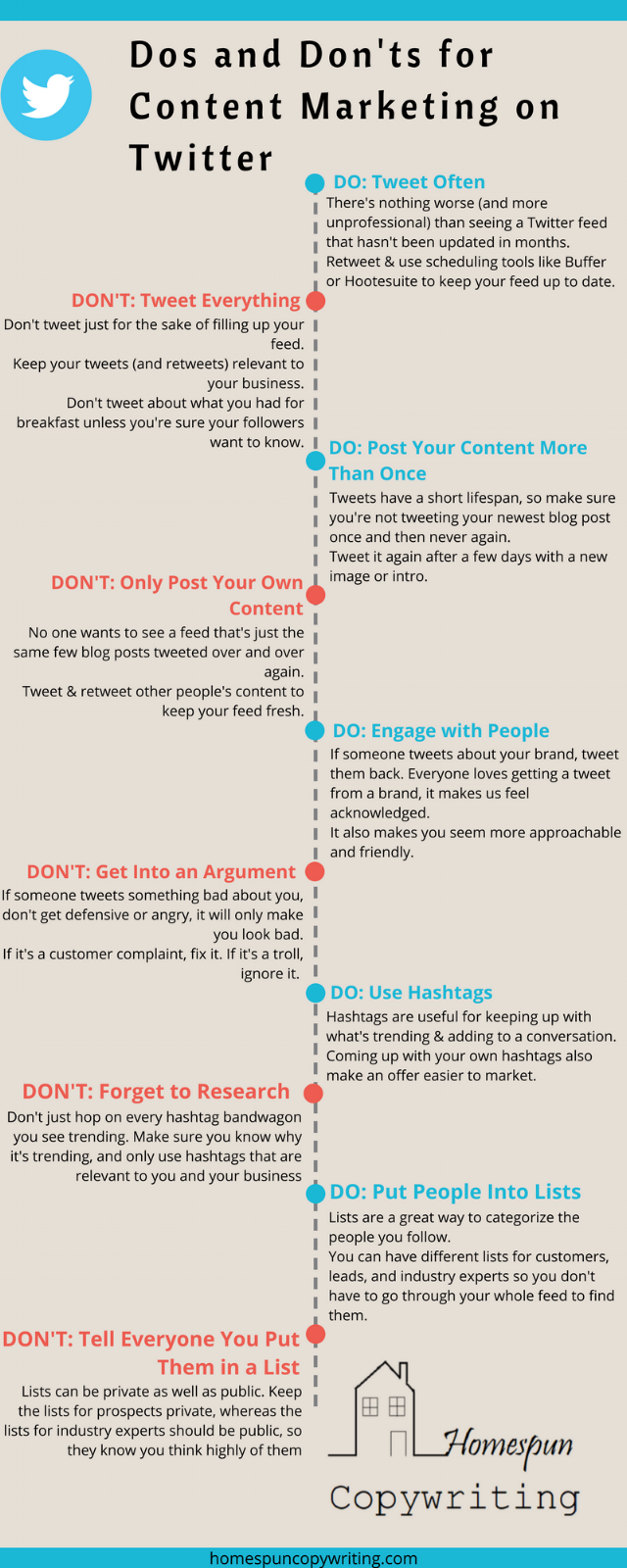 Twitter-Content-Marketing-Dos-and-Donts-Infographic