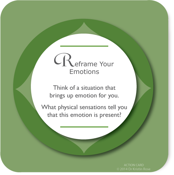 Reframe Your Emotions - Action Card Blog - Dr. Kristin Rose
