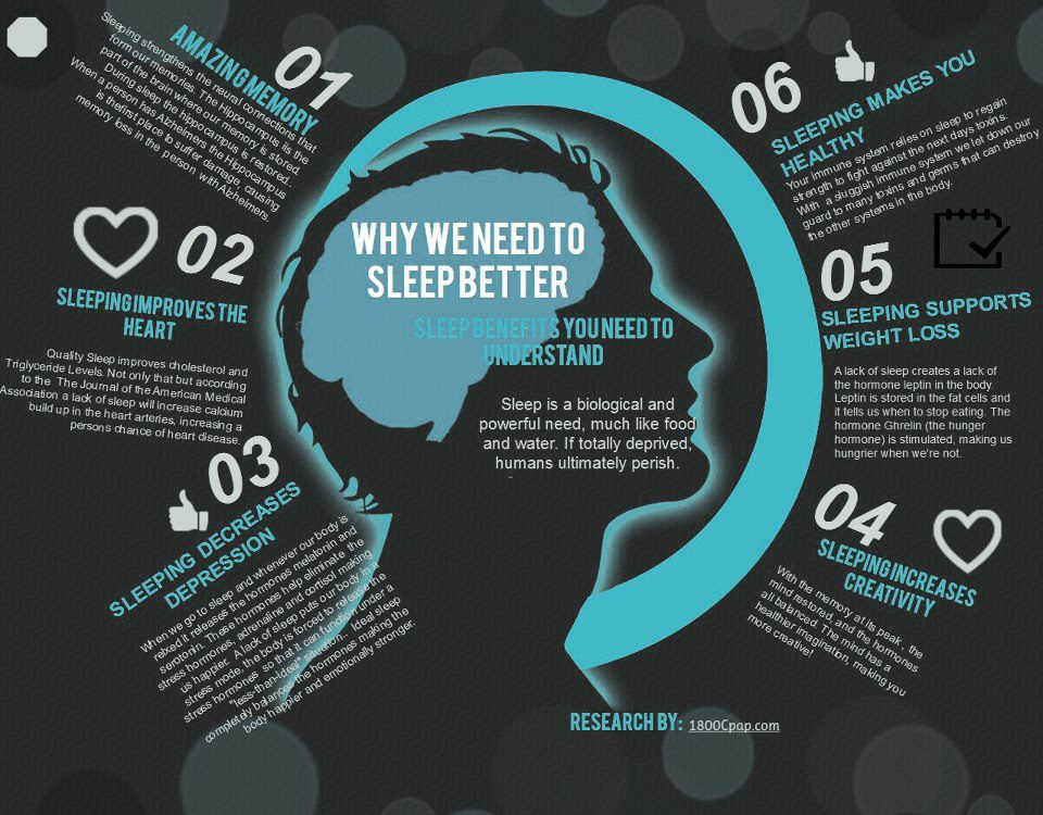 How A Good Sleep Can Impact Fitness and Weight Loss.jpg