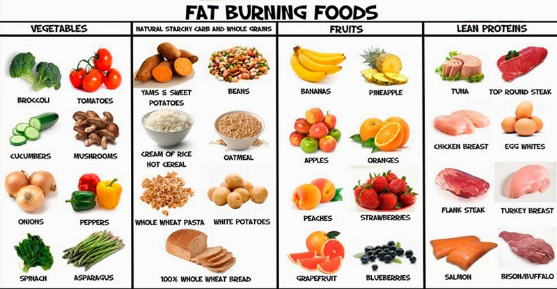 AFT-Healthy-Food-List.png