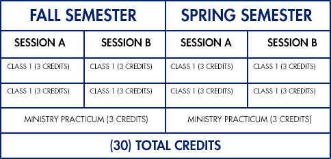 *Schedule may vary depending on student need and preference.