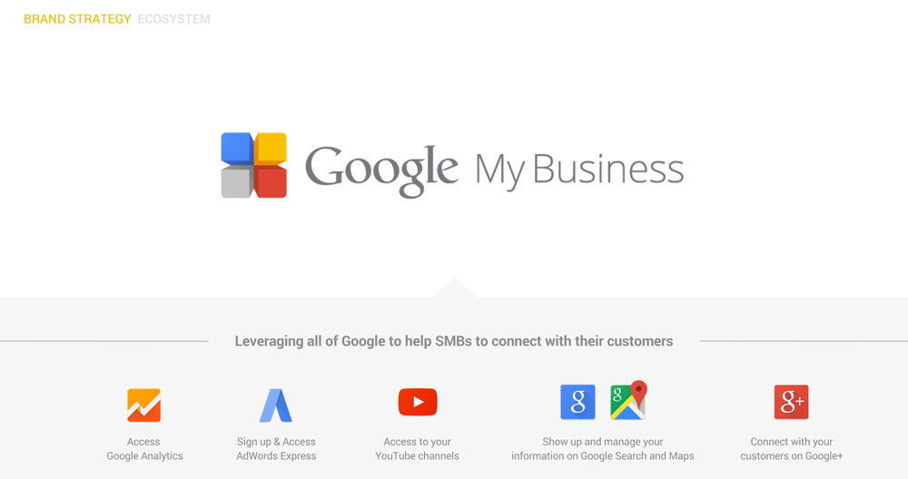 Google My Business Brand Book