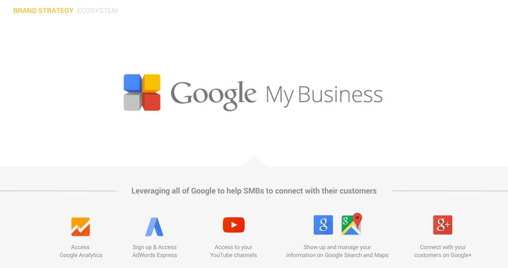 Google My Business Brand Book