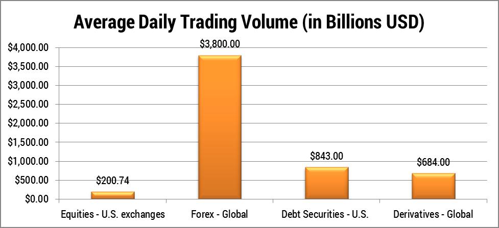 Silver trading price canada