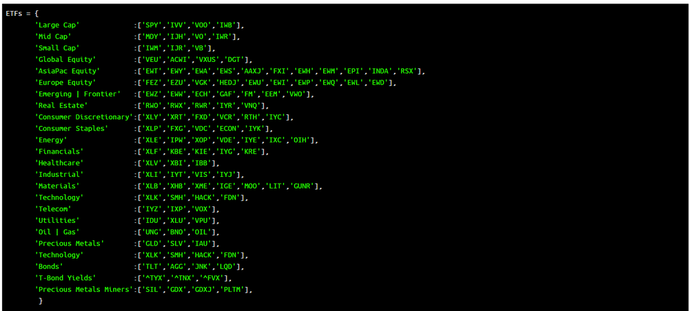 Composite_ETF_Components.png