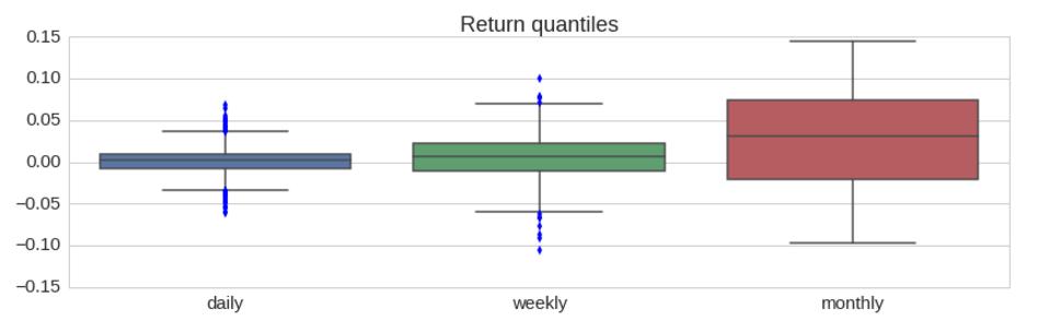 return quantiles.png