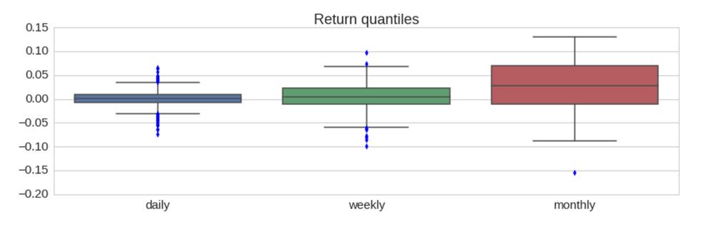 return quantiles_rp.png