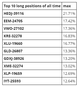 Top 10 longs_screenshot-www.quantopian.com-2016-10-04-14-12-20.png