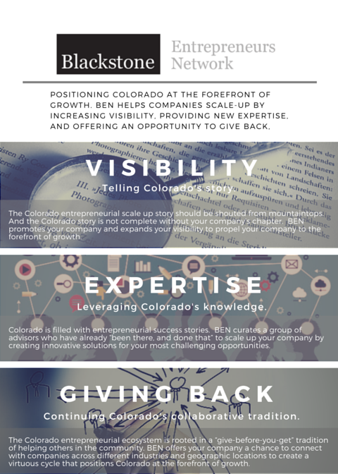Details about the value we add, and our overall goals for working with high-growth Colorado companies.