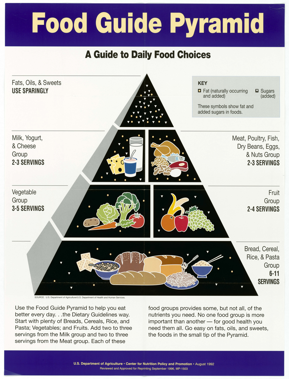 USDA 2015 Dietary Pyramid - Ultimate Health Personal Training Center - Los Angeles