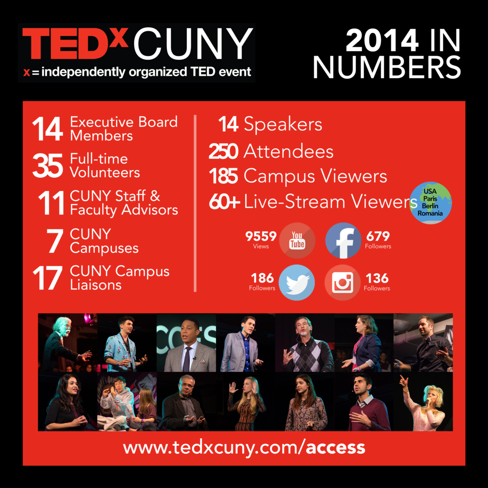 2014Numbers.png