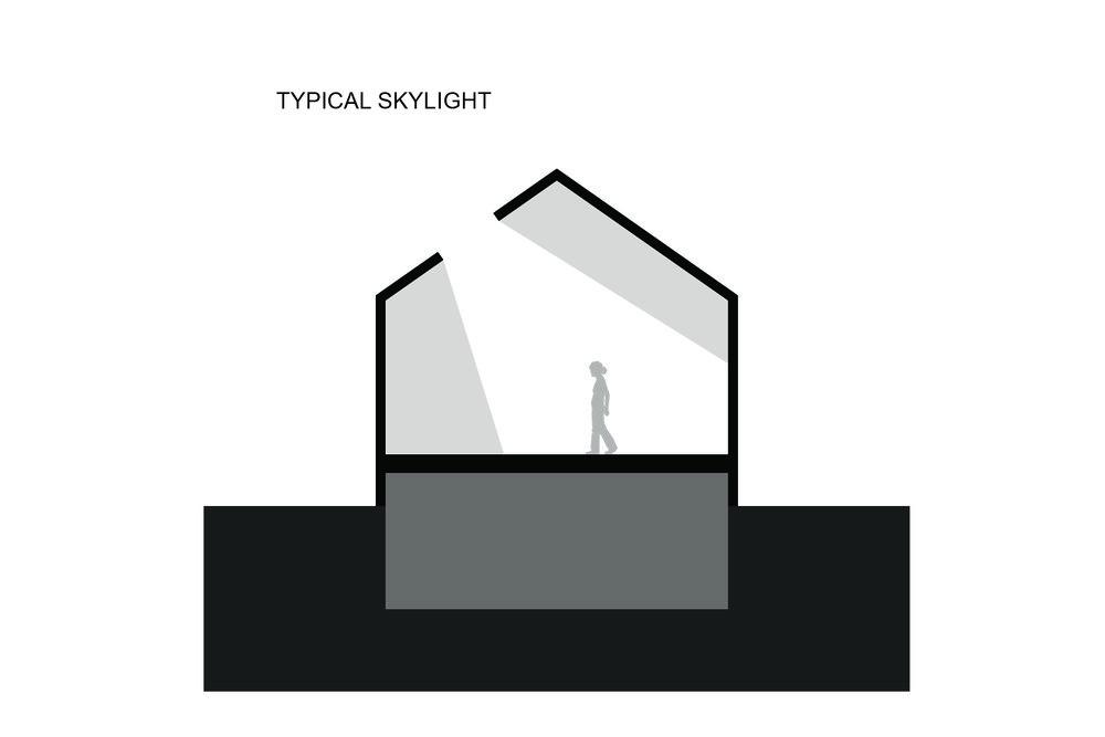 01_Typical Skylight.jpg