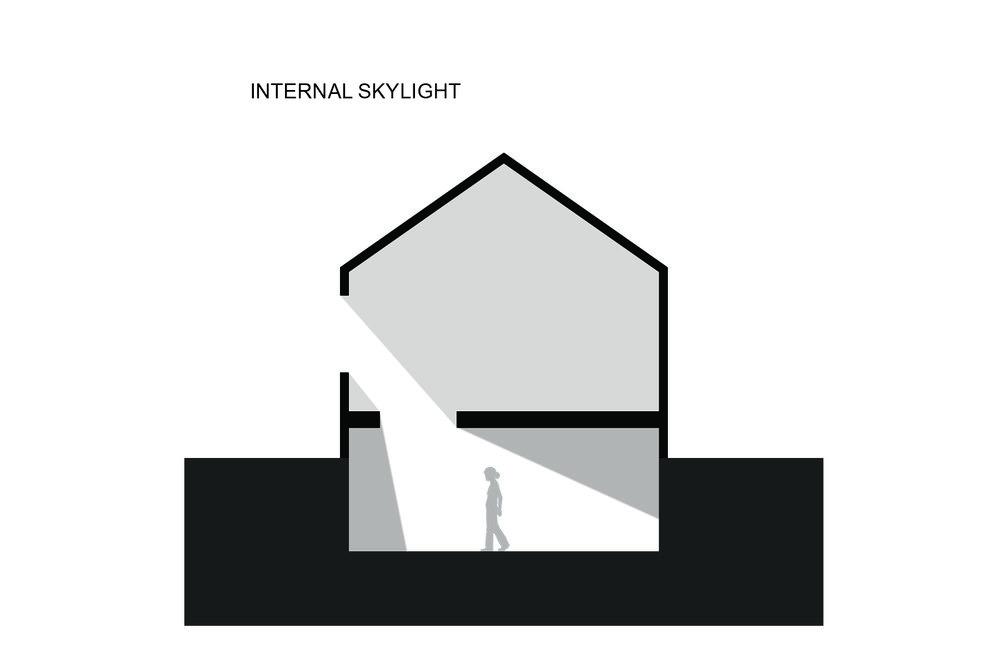 02_Internal Skylight.jpg