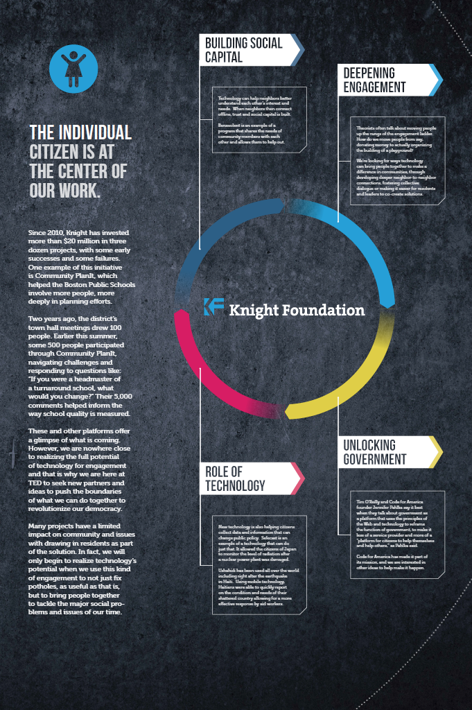 KNIGHT F Infographic TED - 06.png