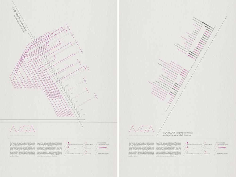 Nők a grafikában – AIGA infografika5.jpg