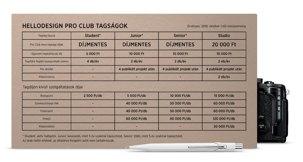 Hellodesign Pro Club membership