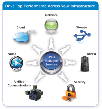 managed-services-diag-11