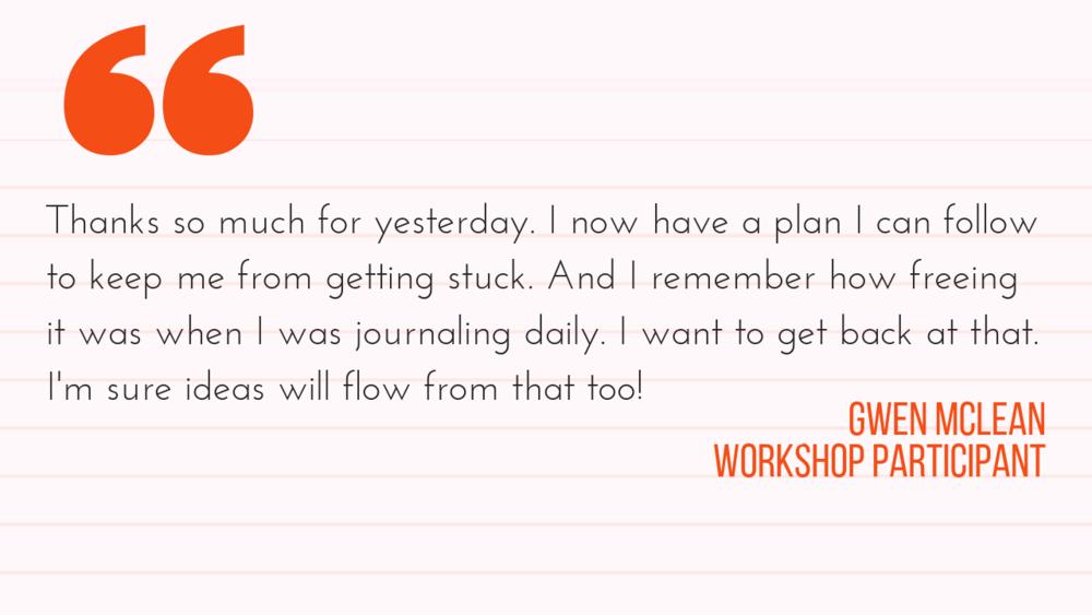 Gwen McLean Creativity Workshop Writing Workshop London Ontario Revel in the Mess Workshop.png