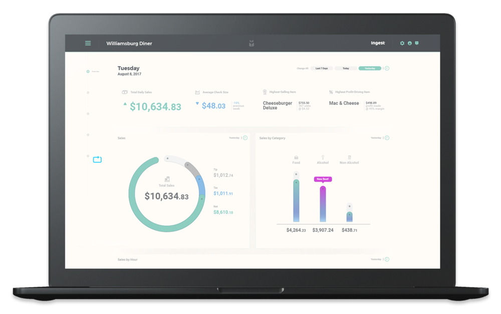 dashboard mockup macbook.png