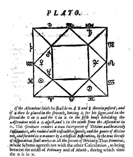 Plato's natal chart as described by Maternus.
