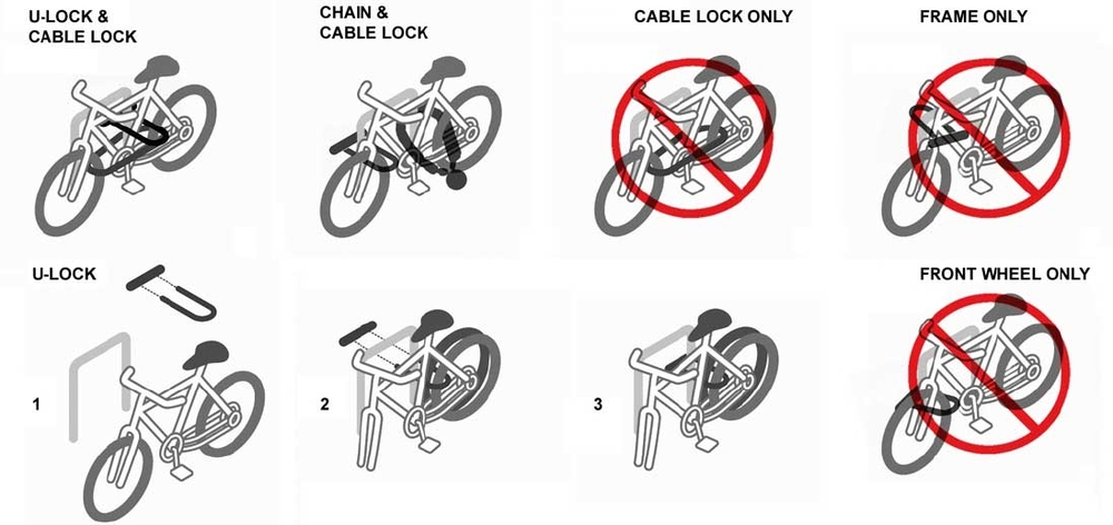 How to lock up. Courtesy: Los Angeles Police Department
