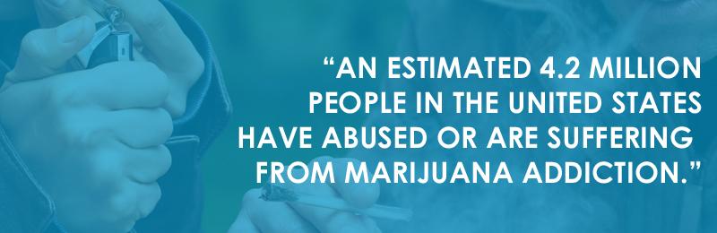 weed addiction test online