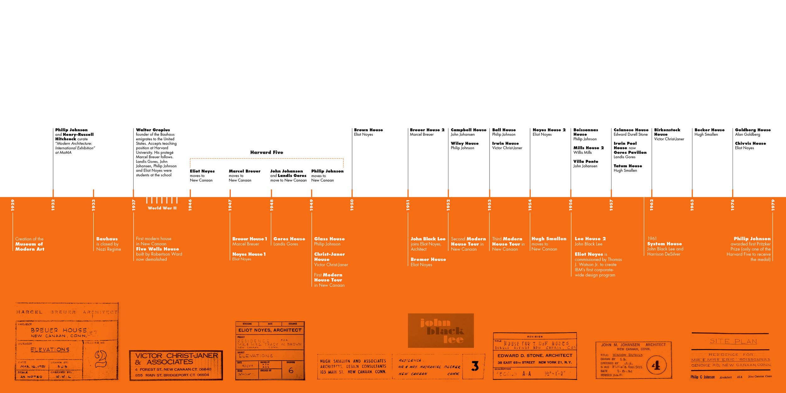 Modern Architecture Timeline plain modern architecture timeline timelineedit on inspiration
