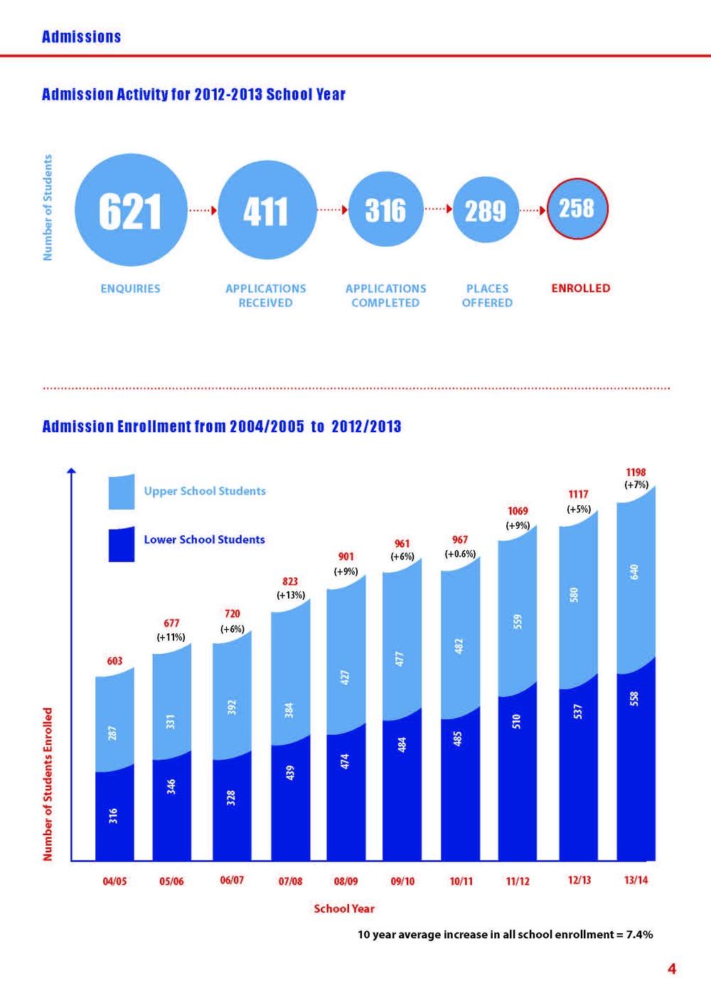 ISL.AnnualReport2013.4.lowres 4.jpg