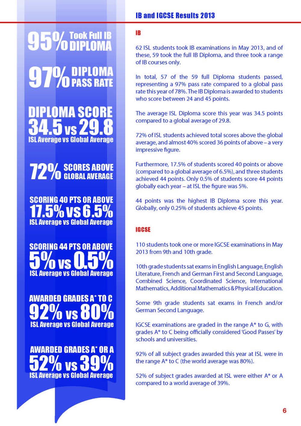 ISL.AnnualReport2013.4.lowres 6.jpg