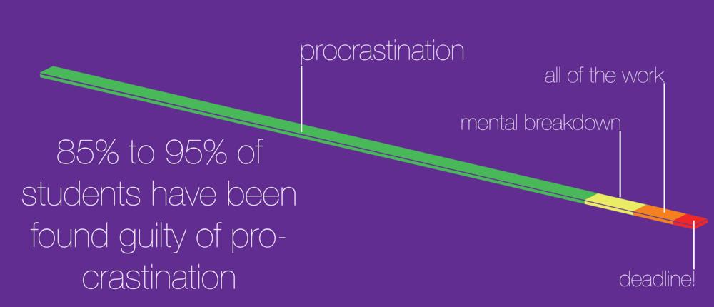 Procrastination-1.png